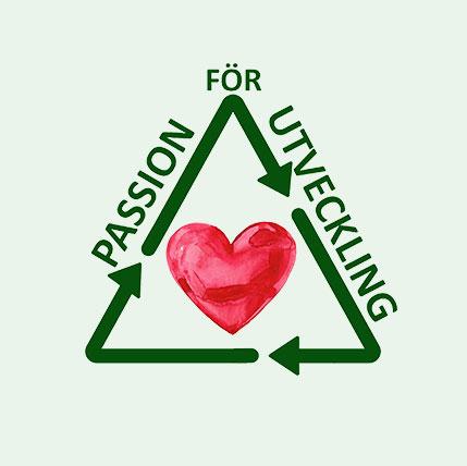 Rött glansigt hjärta i en grön hållbarhetstriangel med text Passion för Utveckling